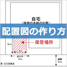 車庫証明配置図の作り方